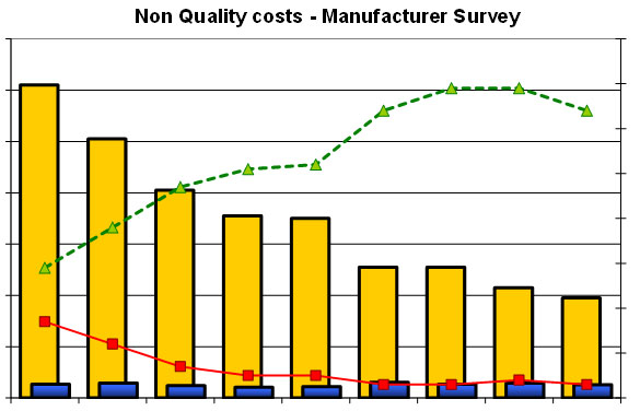 pa nl 01 17 supplier survey